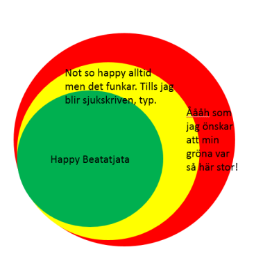 beatatjata and the comfort zone